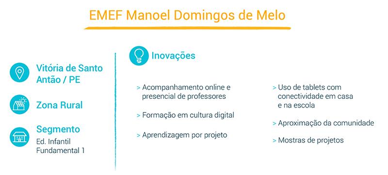 Vitória de Santo Antão/PE Zona Rural Segmento – Educação Infantil, Fundamental 1 Inovações - Acompanhamento online e presencial de Professores - Formação em cultura digital - Aprendizagem por Projetos - Uso de tablets com conectividade em casa e na escola - Aproximação da Comunidad4e - Mostras de projetos