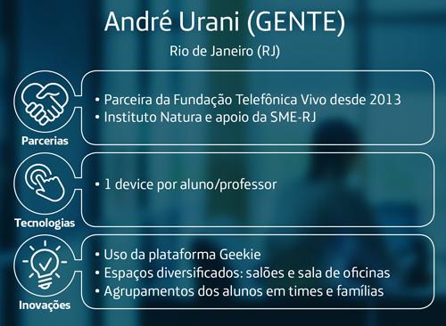 info_GENTE