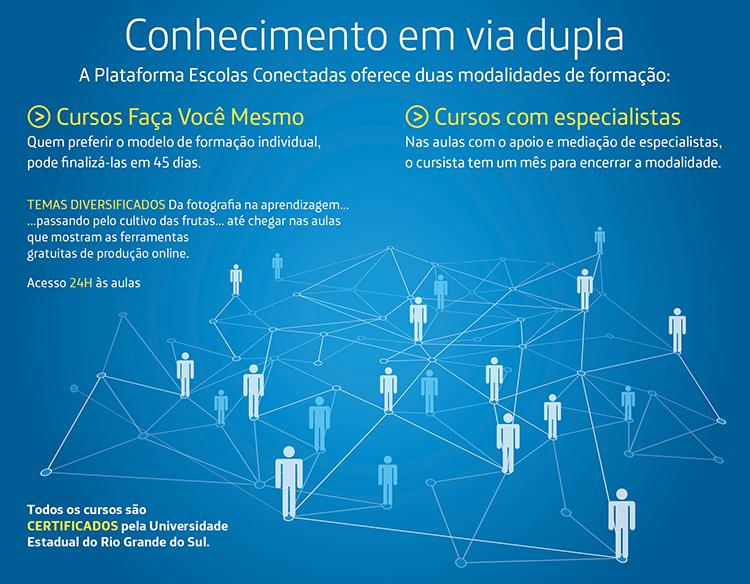 info_escolas_conectadas_VALE