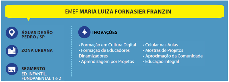 Águas de São Pedro/SP Zona urbana Segmento – Ed.Infantil, Fundamental 1 e 2 Inovações - Formação em Cultura Digital - Formação de Educadores Dinamizadores - Aprendizagem por projetos - Celular nas salas - Mostras de Projetos - Aproximação da Comunidade - Educação Integral