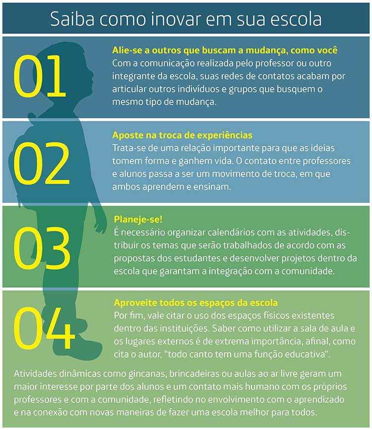 Infográfico traz 4 passos que podem ser seguidos por quem deseja promover mudanças positivas em sua escola.
