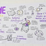 Cartaz explicando a Conferência Nacional de Alternativas para uma Nova Educação