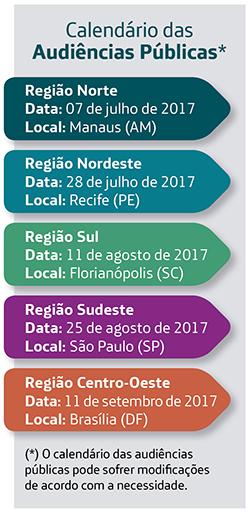 Calendário da BNCC