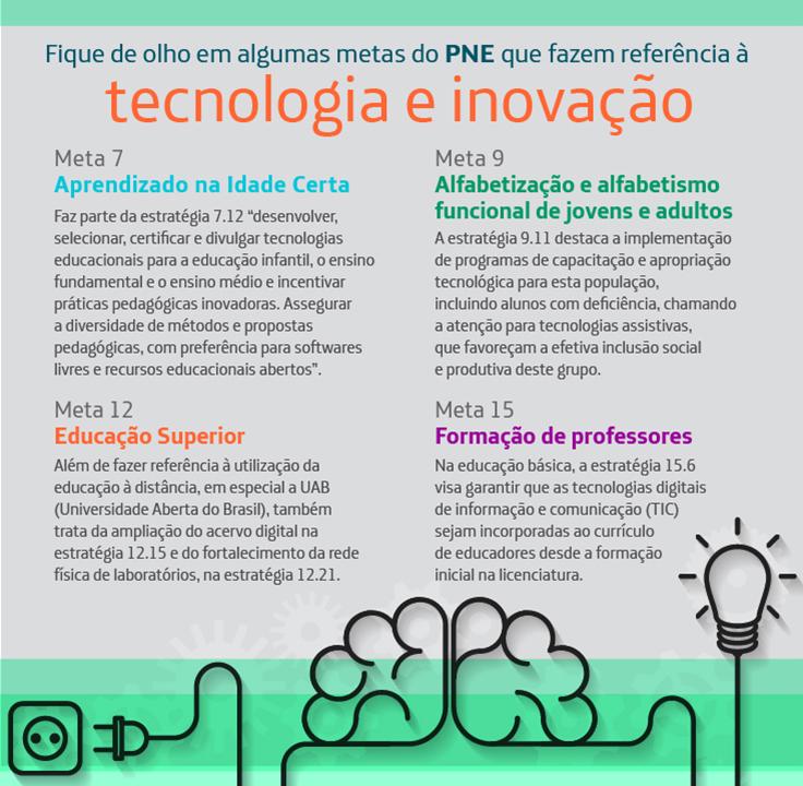 metas_PNE_box