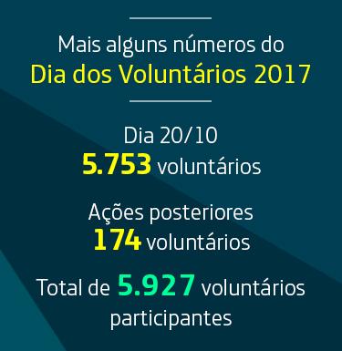 CURITIBA-PR, 20.10.2017: Projeto Dar a Mao, na Sociedade Thalia em Curitiba-PR. Foto: Heuler Andrey