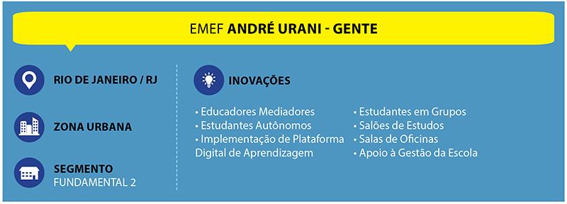 Rio de Janeiro/RJ Zona urbana Segmento Fundamental 2 Inovações Educadores Mediadores Estudantes Autônomos Implementação da plataforma Digital de Aprendizagem Estudantes em grupos Salões de estudos Salas de oficinas Apoio à Gestão da Escola