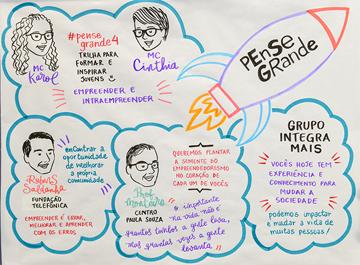 Na imagem, quadro de facilitação gráfica resume a primeira parte do Demoday 2018, com caricaturas das apresentadoras e de representantes do programa Pense Grande