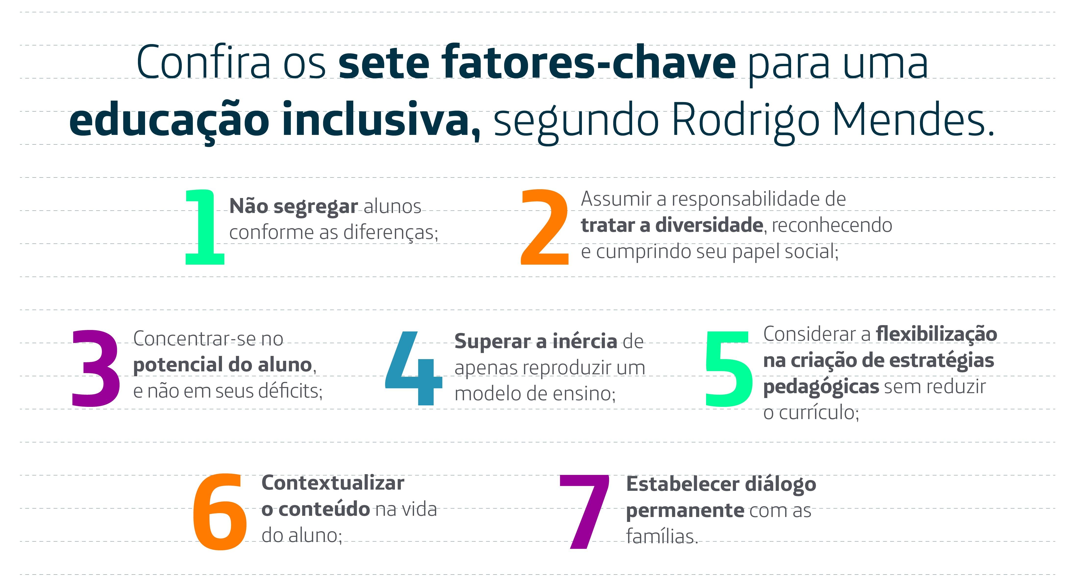 Infográfico mostra sete fatores para incluir pessoas com Síndrome de Down em figura que mescla texto e números coloridos.