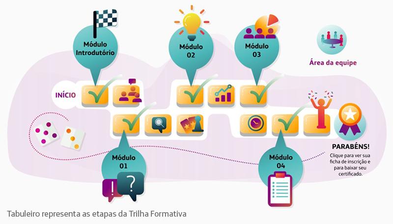 Desafio Inova Escola da Fundação Telefônica Vivo oferece desenvolvimento profissional com trilhas formativas para educadores.