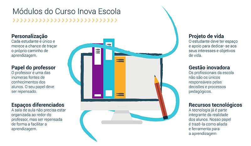 info_inova_escola_aba_EAD