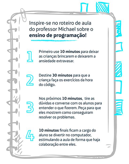 Infográfico mostra o roteiro de aula do professor Michael